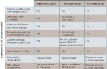 table of scenarios in Expert review