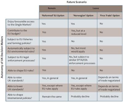 table of scenarios in Expert review