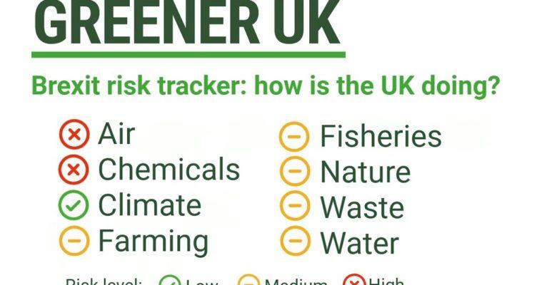 tracker brexit