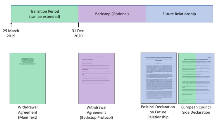 The Environment In The Brexit Deal A Brief Guide Brexit Environment