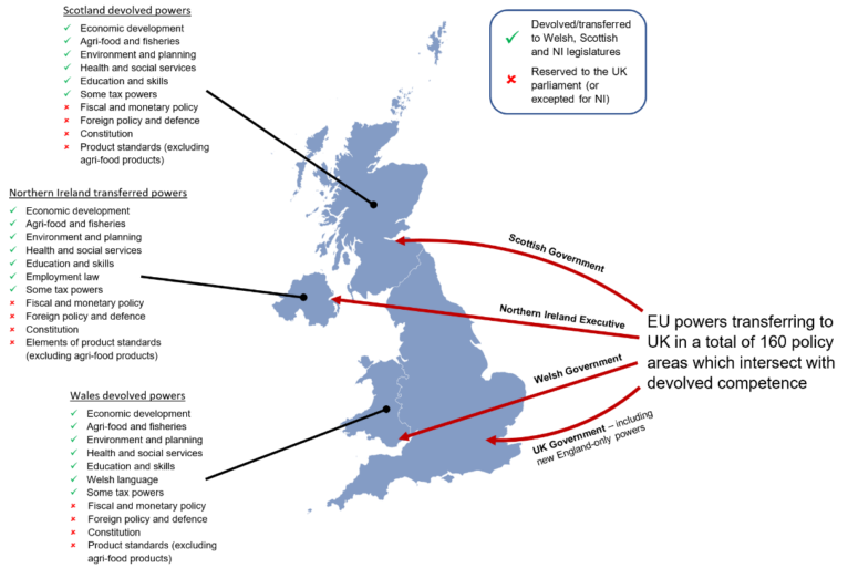 Image from the Government's UK Internal Market White Paper